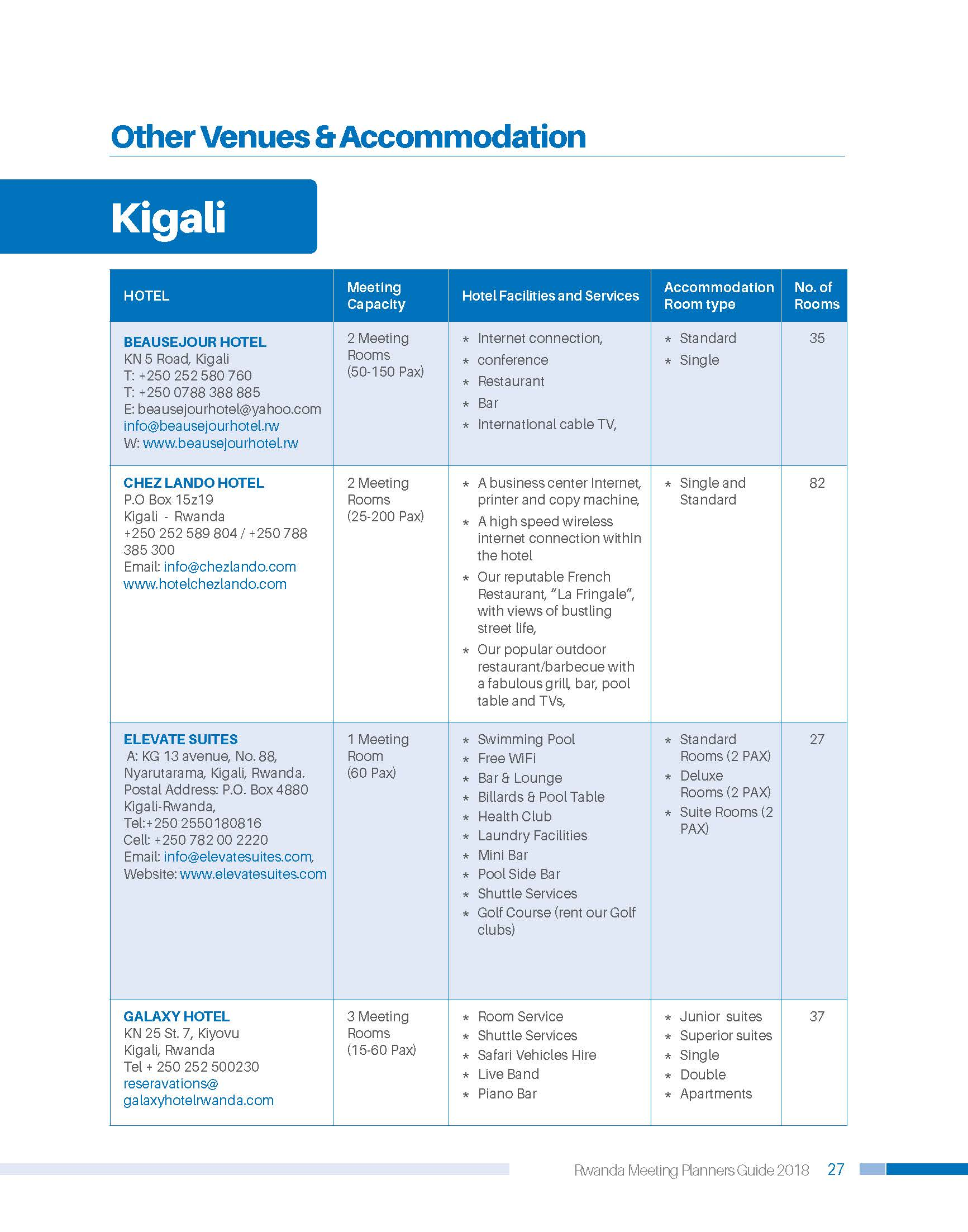 Hotels List Pages From Mpg 2018 Page 1 International Conference